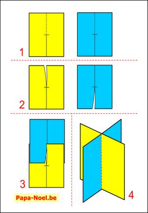 Comment fabriquer carte de Noël bricolage maternelle imprimer